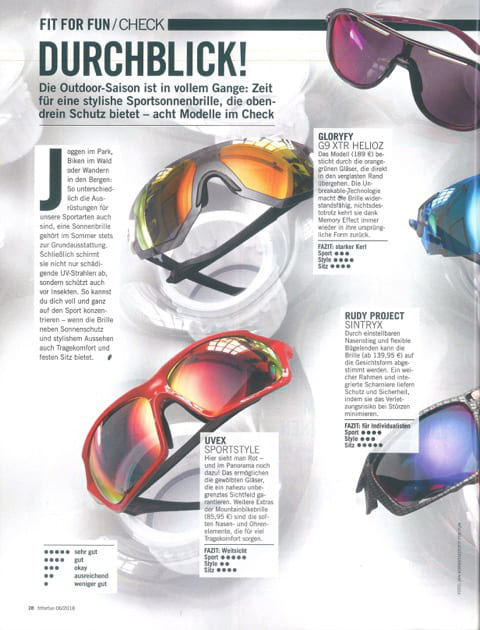 gloryfy fit for fun magazine G9 XTR Helios Sonnenbrille